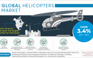 Helicopter Market to Garner $31.8 billion by 2023 at 3.4% CAGR, Says P&S Intelligence 2