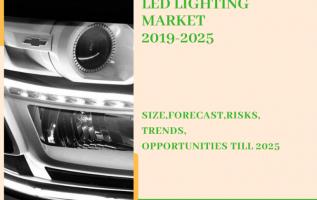 Global Automotive LED Lighting Market 2019-2025 | Size-Share-Opportunity- Trends 3