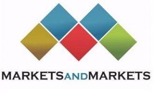 Virtual Router Market Growing at CAGR of 23.2% | Key Players IBM, Cisco, Ericsson, Huawei, Nokia 3