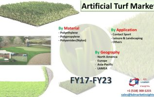 Artificial Turf Market 2019 Global Trends, Market Share, Industry Size, Growth, Opportunities and Forecast to 2024 3