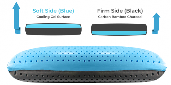 The World's first Revolutionary 7-in-1 Pillow with Bacteria Protection and Cooling Technology launched on Kickstarter 3