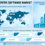 Enterprise Software Market – Global Industry Analysis, Size, Share, Growth, Trends and Forecast 2019 – 2024 20