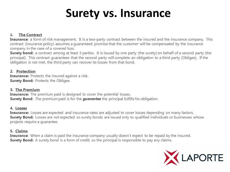 General Liability Insurance Introduces Surety Bonds for Small Businesses 4