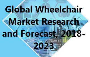Global Sport Wheelchairs Market : Major Companies,Forecast by Type,Demand and Consumer Distribution 2019-2025 3