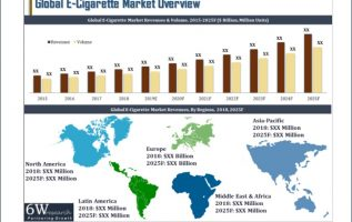 Global Tobacco Adhesive Market 2019 Key Players, Trends, Sales, Supply, Demand, Analysis and Forecast 2025 3