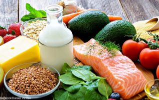 Health and Wellness Food Market Emerging Trends, Technology and Growth 2019 to 2025 | AgriPure, Aleias Gluten Free Foods, Doves Farm Foods 4
