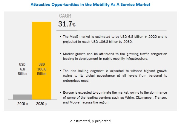 Oil and Gas Mobility Market 2019 Global Trend, Segmentation And Opportunities Forecast To 2022 1