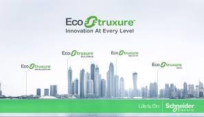 Schneider Electric Launches of EcoStruxure™ Plant Performance Advisors 3