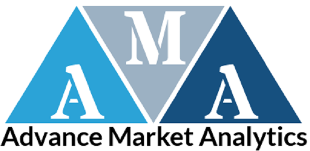 Database Security Software Market to See Huge Growth by 2025  IBM Corporation, Oracle Corporation, McAfee 1