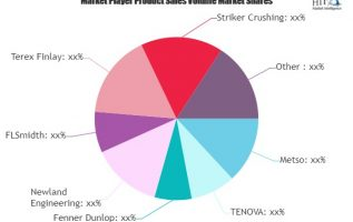 Mobile Conveyor Market May Set New Growth Story | Metso, TENOVA, Fenner Dunlop, Newland Engineering 2