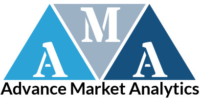 Contact Management Software Market to Witness Stunning Growth   Salesforce, Zoho, NetSuite, InfoFlo 2
