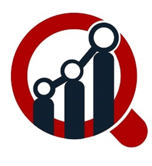 Nasal Drug Delivery Market 2019 – Global Share, Growth, Size, Statistics, Trends, Opportunity, Competitive, Regional Analysis With Industry Forecast To 2025 12