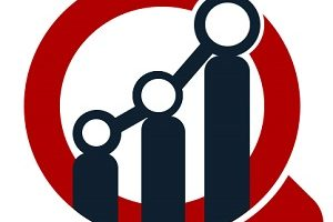 Sterile Medical Device Packaging Market   Size, Global Share, Trends, Segments, Industry Analysis By Top Leaders, Business Revenue, Statistics, Future Scope, Growth and Regional Forecast by 2023 2