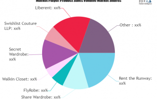Online Clothing Rental Market is Thriving Worldwide   Rent the Runway, Share Wardrobe, FlyRobe, Secret Wardrobe 4