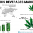 Cannabis-based Alcoholic Beverages Market 2019 Global Trend, Segmentation And Opportunities Forecast To 2024 | Sales And Consumption 10