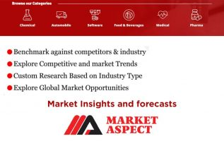 Global Rising-film (Long-tube Vertical) Evaporator Market Analysis 2019-2027 3