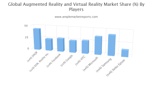 Location Based VR Market New Business Opportunities and Investment Research Report 2025 4