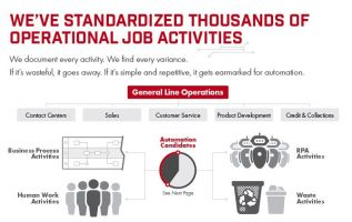 Modla Is A Global Supplier Of Asset Analytics That Is Standardizing The Approach Of Analysis 4