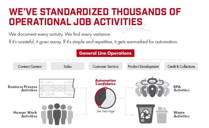 Modla Is A Global Supplier Of Asset Analytics That Is Standardizing The Approach Of Analysis 1