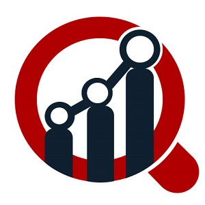 Thermal Paper Market 2020| COVID-19 Impact Analysis, Application, Industry Growth, Opportunity, Size, Share, Demand, Key Players, Segments and Forecast 2025 1