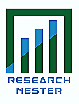 Clean Coal Technology Market 2019: Development Study by Global Business Overview, Revenue, Gross Margin and Market Size & Share 2027 1