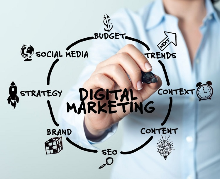 Access all in one digital marketing solutions 1