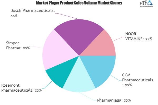 Halal Pharmaceuticals Market SWOT Analysis by Key Players- Simpor Pharma, NOOR VITAMINS, Bosch 1