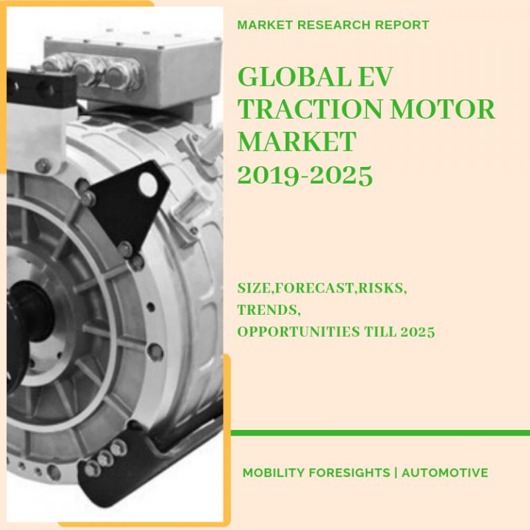 Global EV Traction Motor Market 2019-2025 1