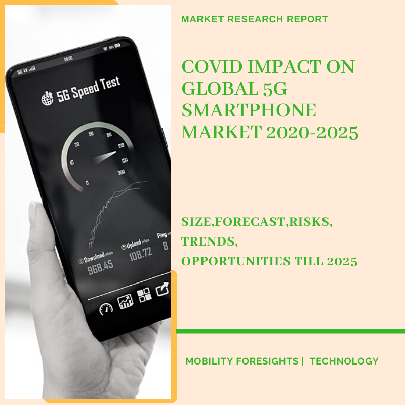 COVID Impact On Global 5G SmartPhone Market 2020-2025 14