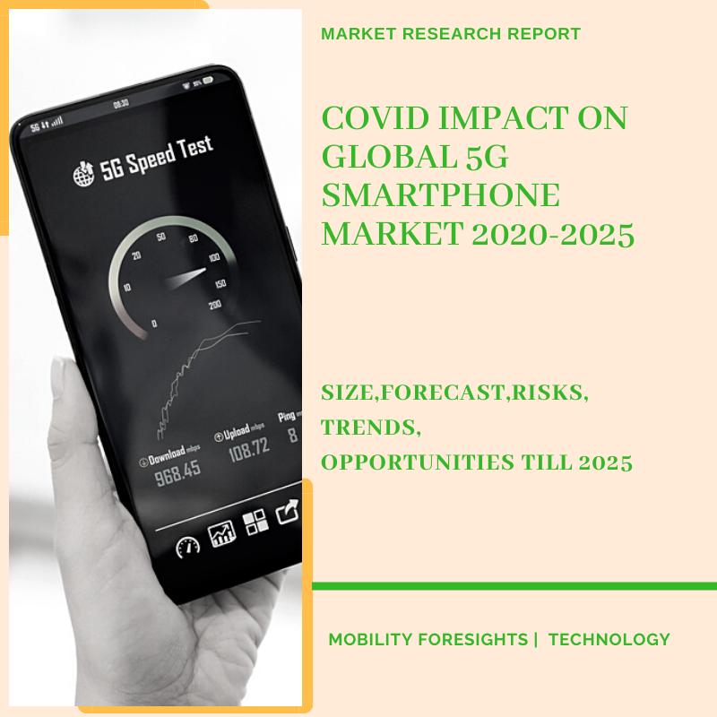 COVID Impact On Global 5G SmartPhone Market 2020-2025 1