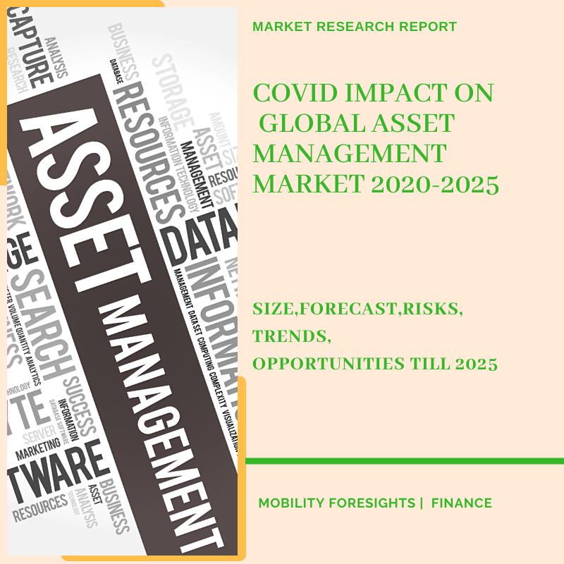 COVID Impact On  Global Asset Management Market 2020-2025 1