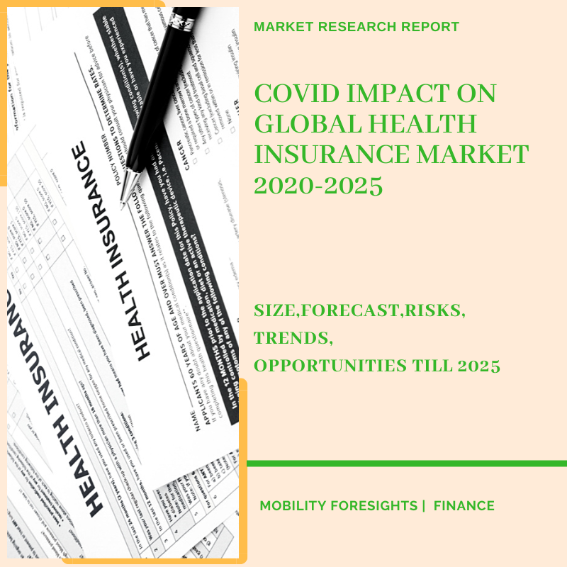 COVID Impact On Global Health Insurance Market 2020-2025 1