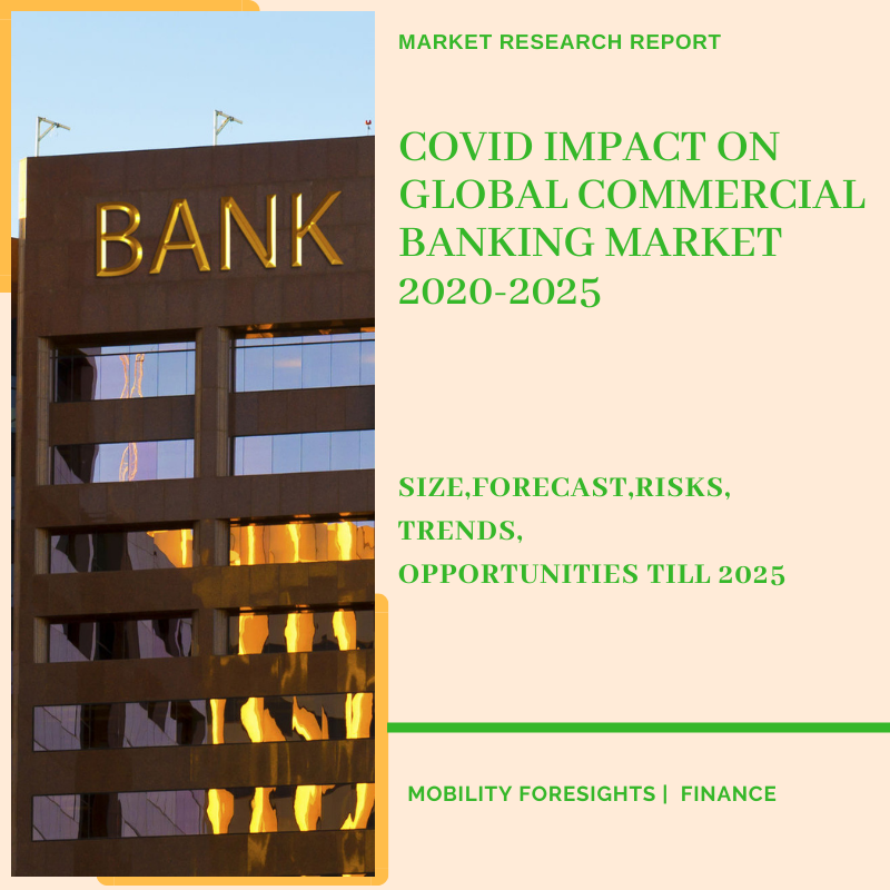COVID Impact On Global Commercial Banking Market 2020-2025 1