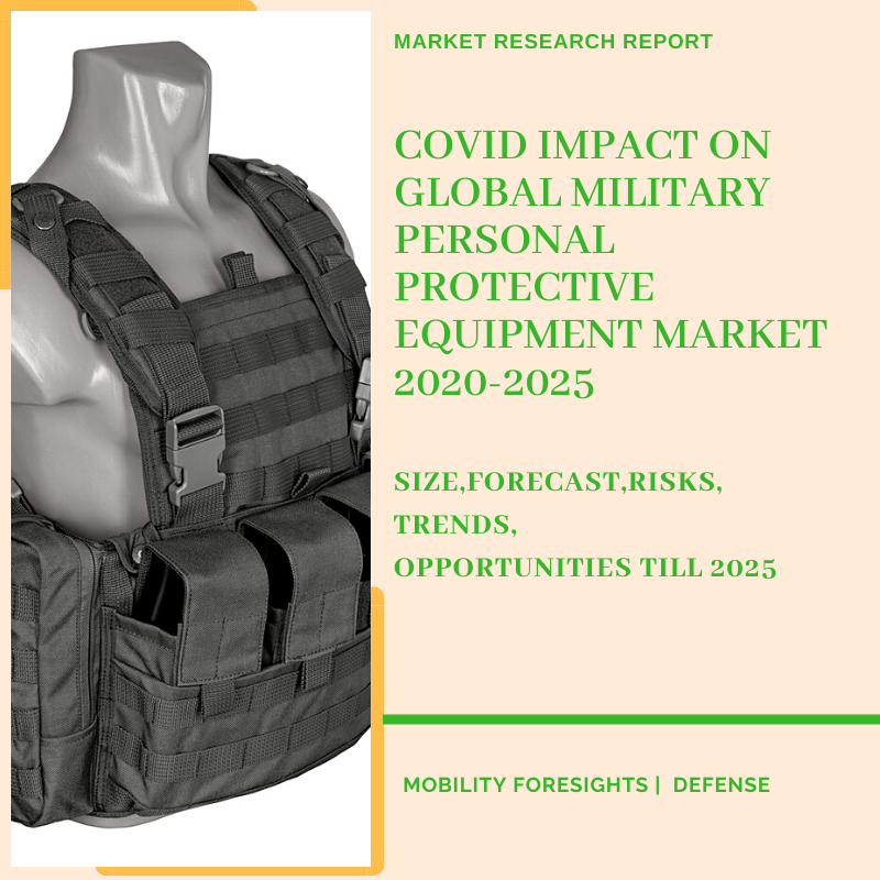 COVID Impact On Global Military Personal Protective Equipment Market 2020-2025 1