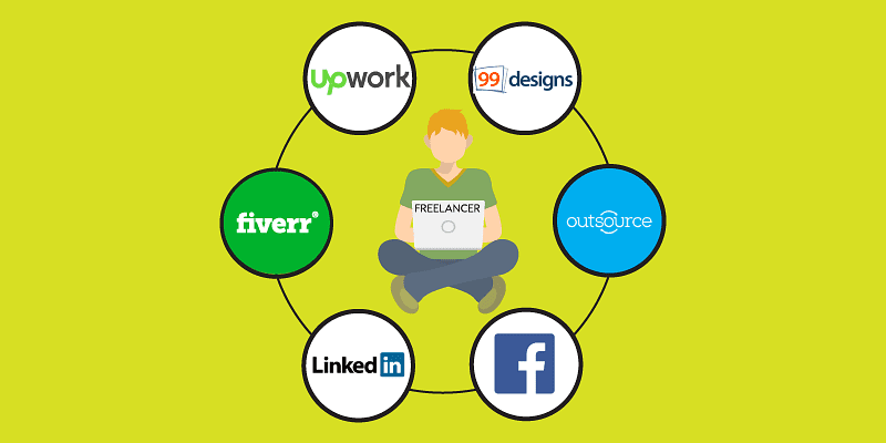 Freelance Platforms Market Boosting the Growth Worldwide: Fiverr, Upwork, Freelancer.com 1