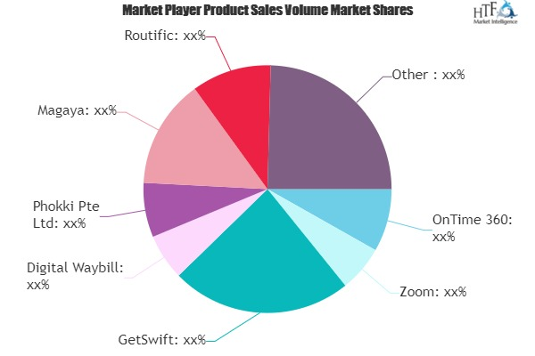 Courier Software Market to Witness Huge Growth by 2025 | Zoom, GetSwift, Digital Waybill 1
