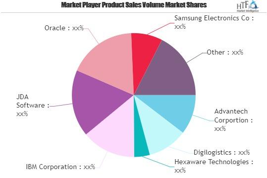 Digital Logistics Market Worth Observing Growth | Advantech, Digilogistics, Hexaware Technologies 1