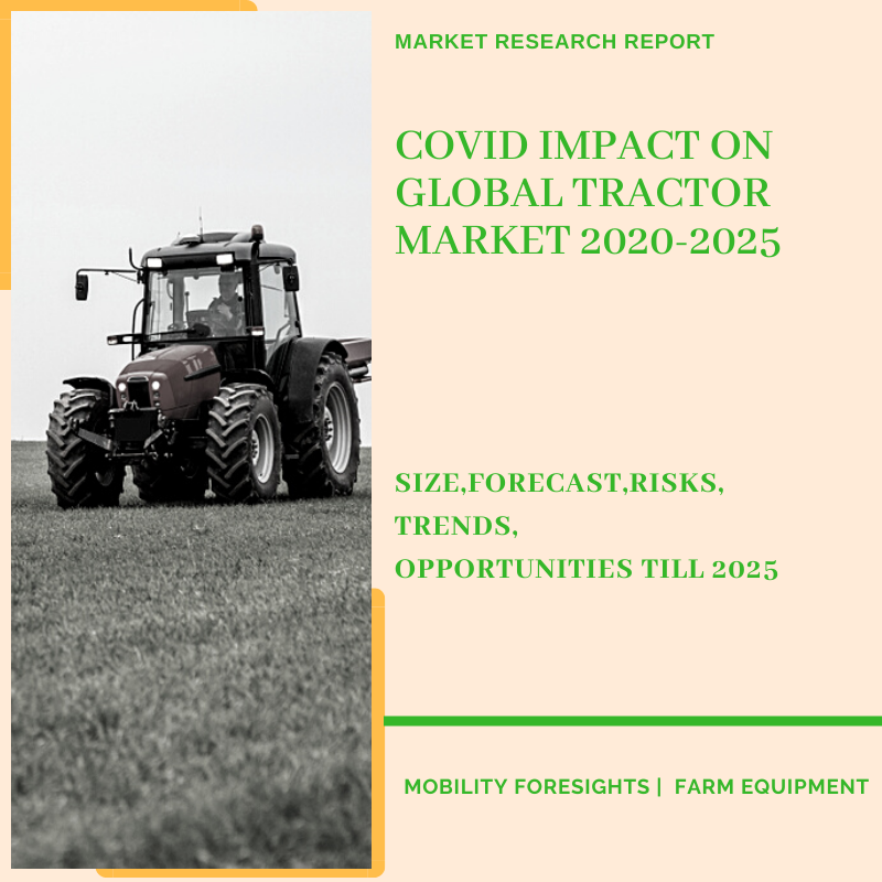 COVID Impact On Global Tractor Market 2020-2025 1