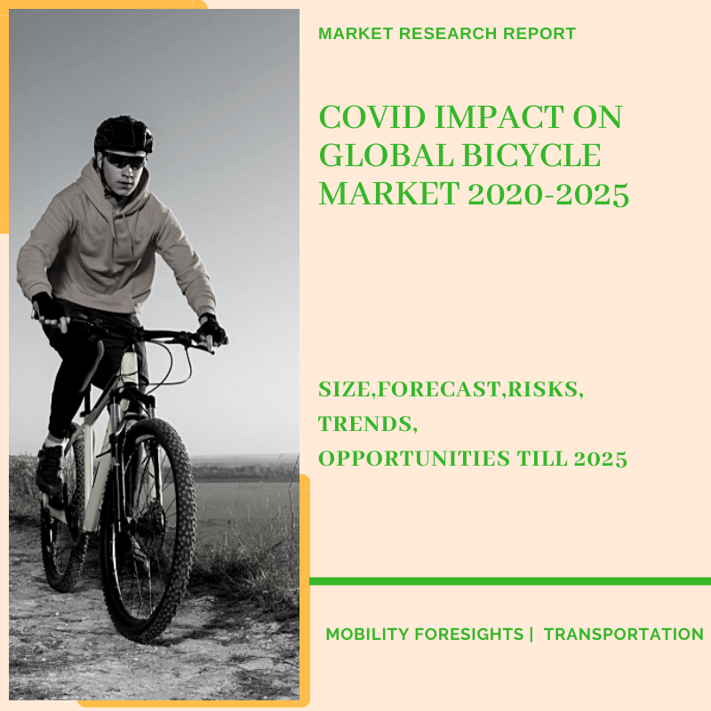 COVID Impact On Global Bicycle Market 2020-2025 1