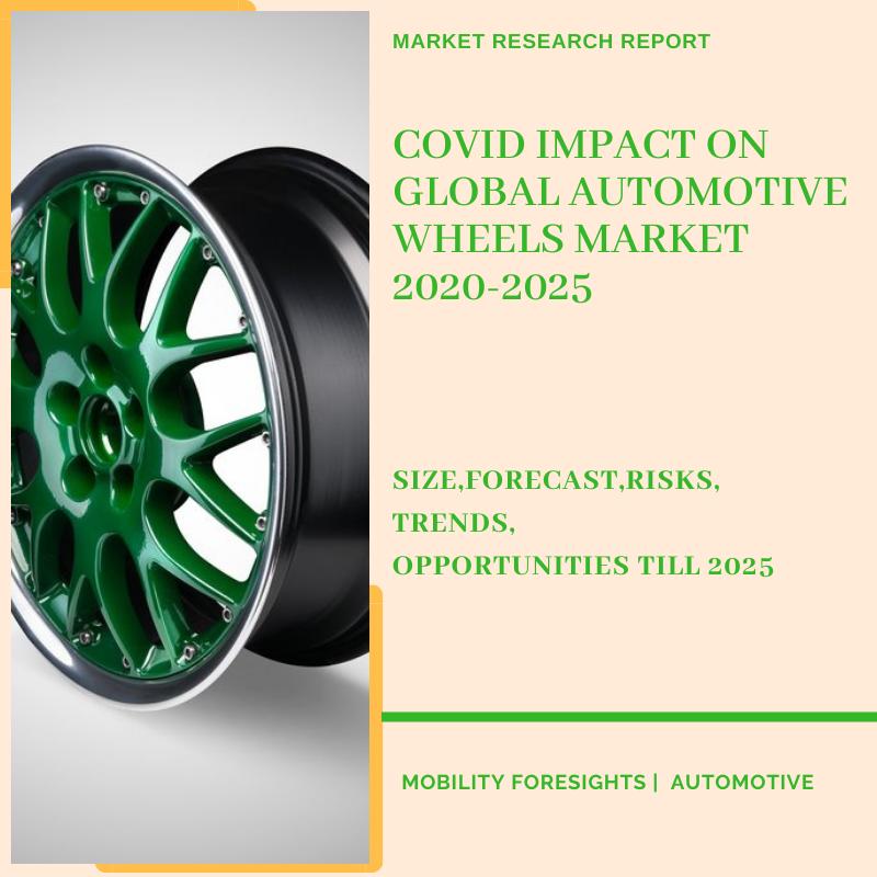 COVID Impact On Global Automotive Wheels Market 2020-2025 1