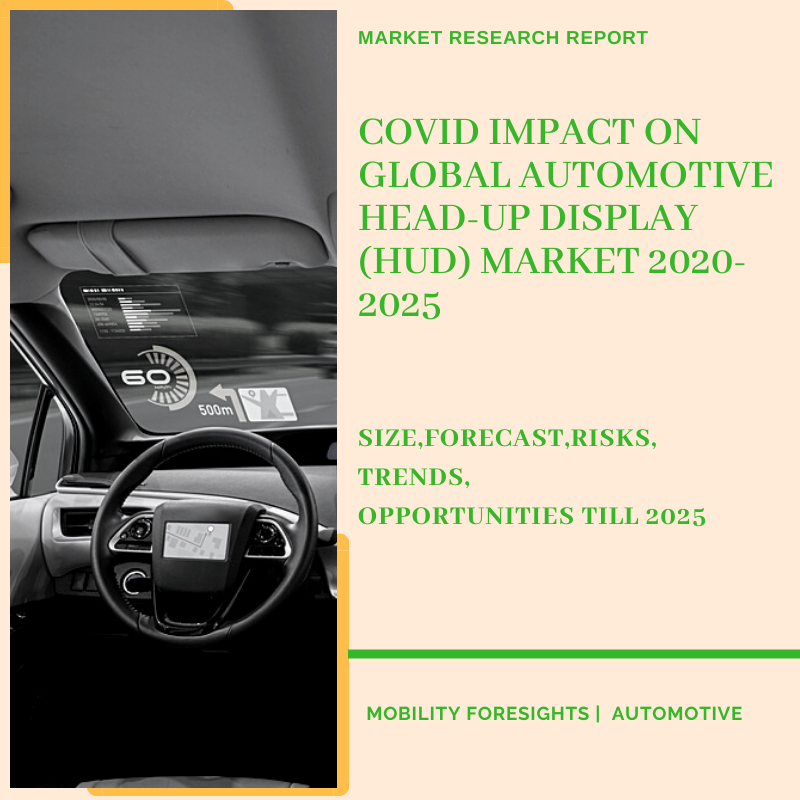 COVID Impact On Global Automotive Head-Up Display (HUD) Market 2020-2025 14