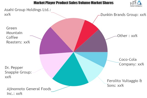Ready-to-drink Coffee Beverage Market Sets the Table for Continued Growth | Coco-Cola Company, Dr. Pepper Snapple Group, Cott 1