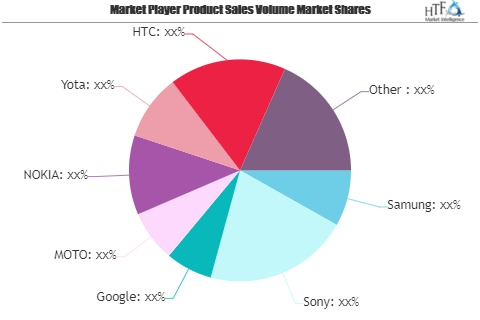 Wireless Charging Phone Market Worth Observing Growth | Apple, Samung, Google 1
