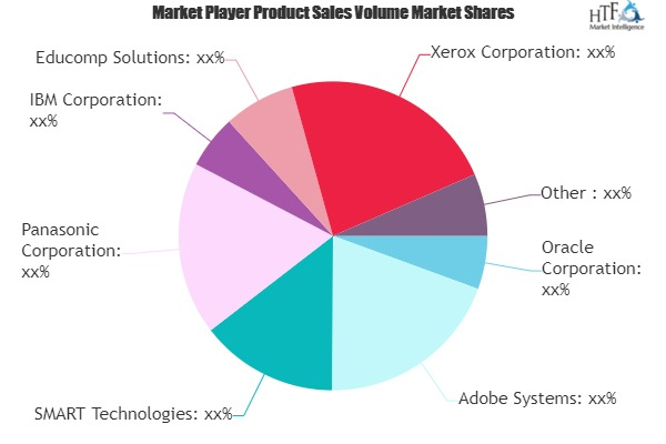 Higher Education Market to See Huge Growth By 2026 | Educomp Solutions, Xerox, Cisco Systems 8