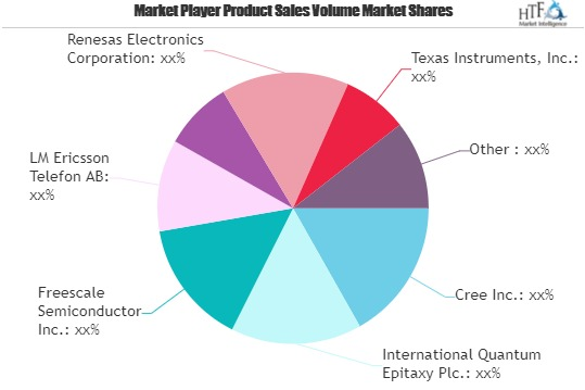 Power Semiconductor Market Next Big Thing: Major Giants Texas Instruments, Toshiba, Infineon Technologies 1