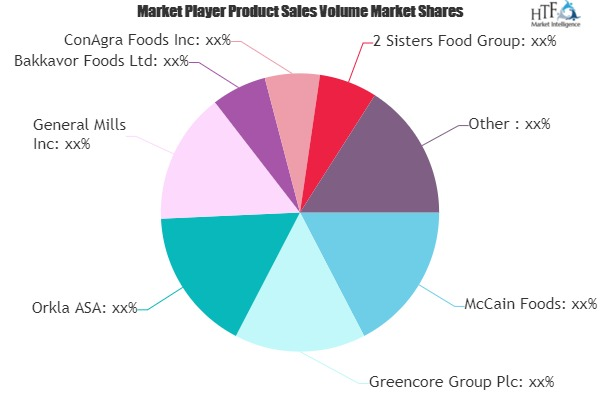 Ready-To-Cook Food Market to Set Phenomenal Growth by 2026 | McCain Foods, Orkla ASA, General Mills 1