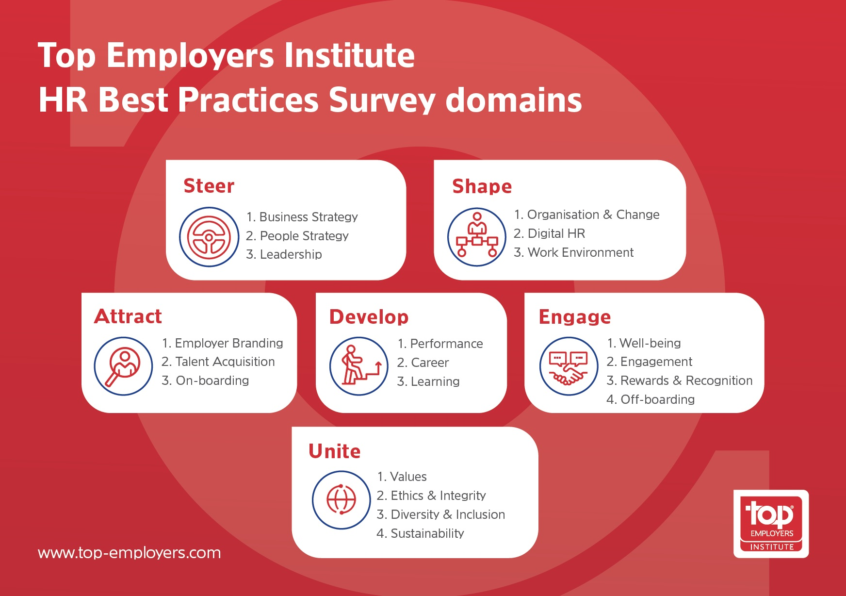 Top Employers Institute Proudly Presents the Global Top Employers 2021 1