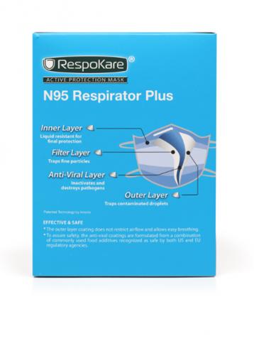 Renmar Supply Makes New Anti-Viral N95 Respirator Masks Available Internationally 3