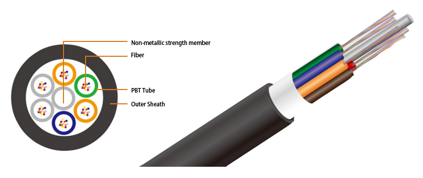 Brief Introduction About Air-Blown Microduct Cable 1