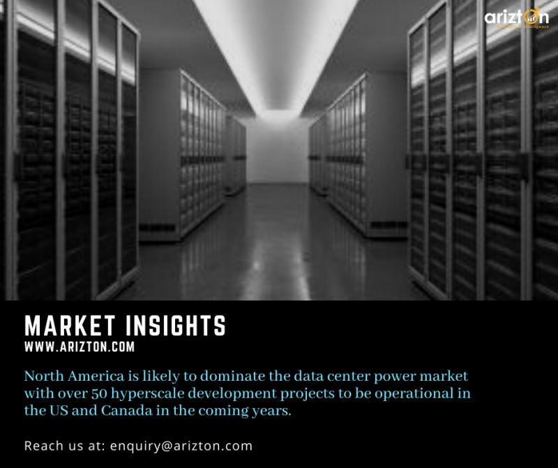 Data Center Power Market Size to Grow at a CAGR of around 3% by 2025 – Arizton 2